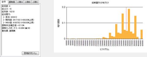 お通2最強天素グラフ
