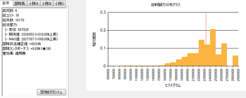 お通1010期砲天込みグラフ