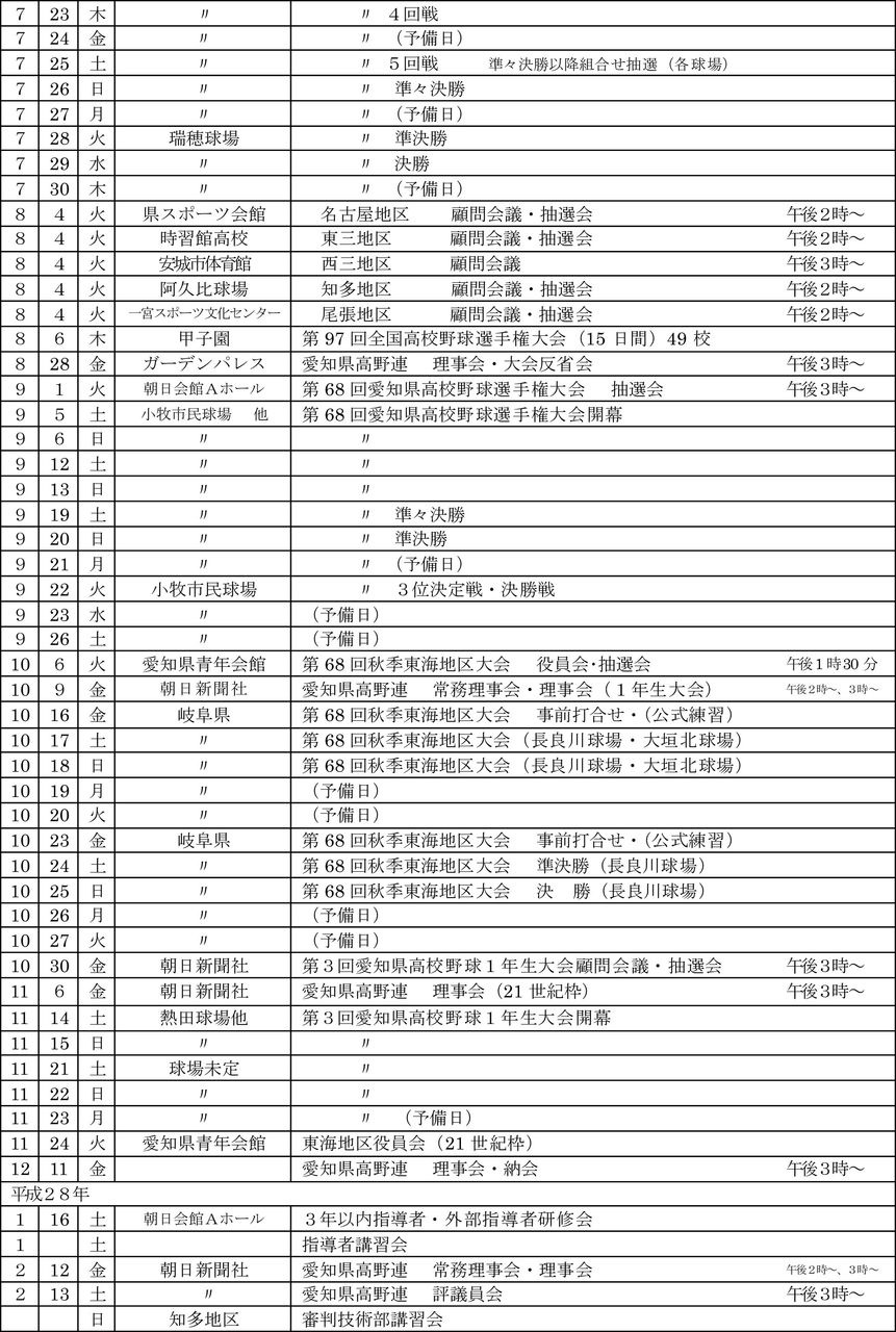 高野連事業計画-2