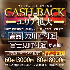 CASH BACKイベント