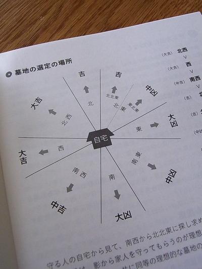 04.図解1
