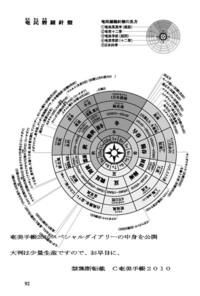 P092_羅針盤型_奄美暦のコピー