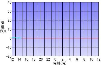 graphT (1)