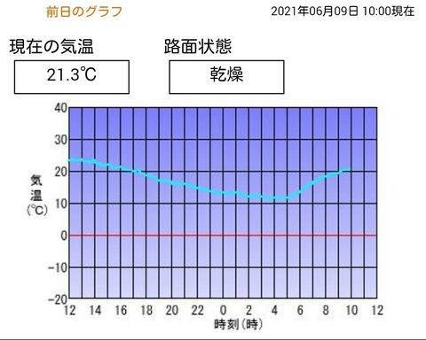 Screenshot_2021-06-09-10-04-59-1