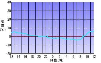 graphY (1)