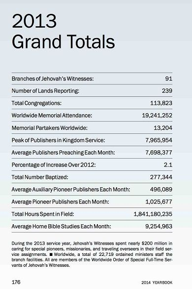 2013-publisher-grand-totals-yearbook
