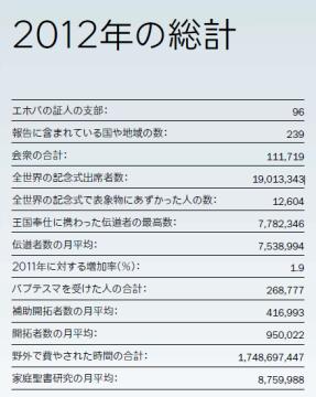 2012_stat1