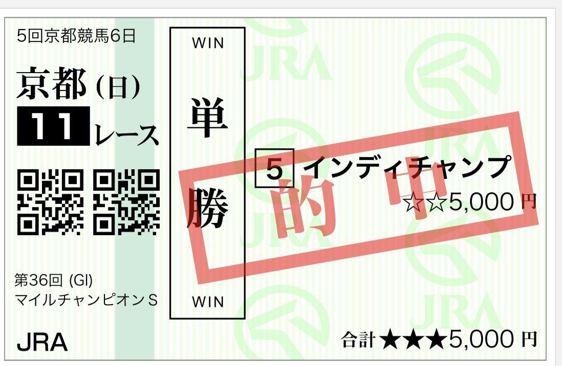 【マイルチャンピオンシップ2019的中報告!】◎インディチャンプから大本線で決着!