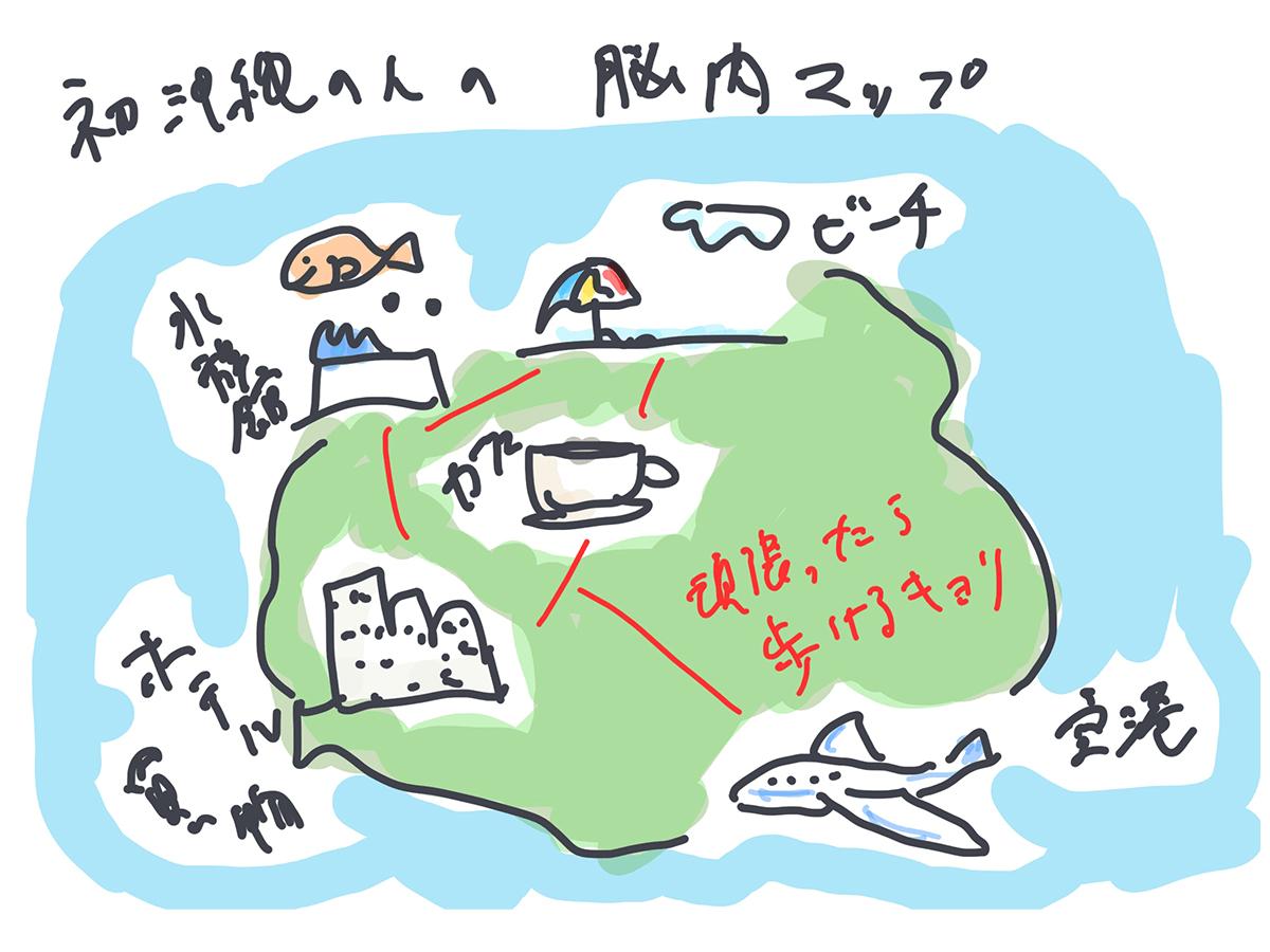初めて沖縄旅行する人がやりがちな「失敗」あるある