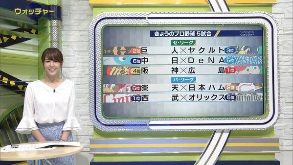 【画像】今日の鷲見玲奈さん 7.25