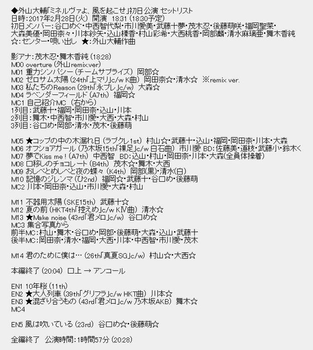 IMG_20170228_203510