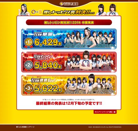 SKE48コラボキャンペーン第1弾