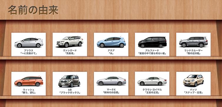 car_name