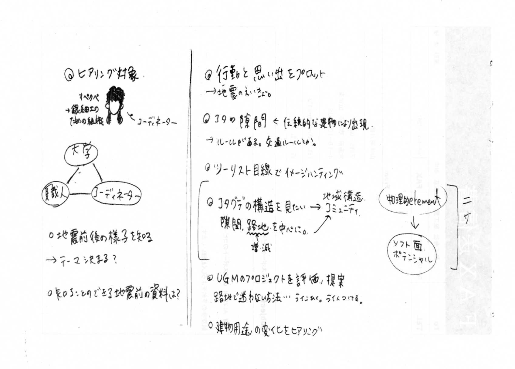 Similar to (page 1) - Japanese...