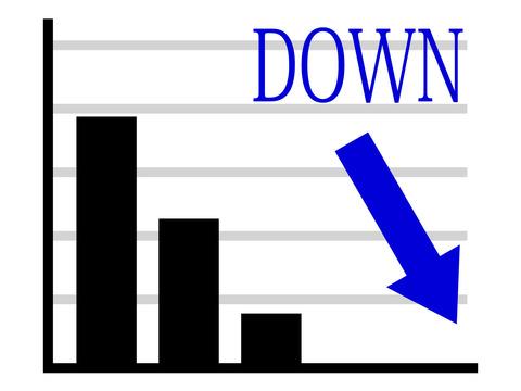 経年劣化による家賃の下落率