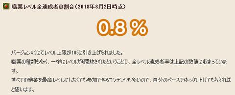 国勢調査_レベルカンスト