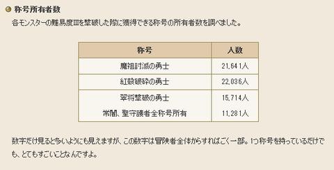 20190830_国勢調査_聖守護者称号