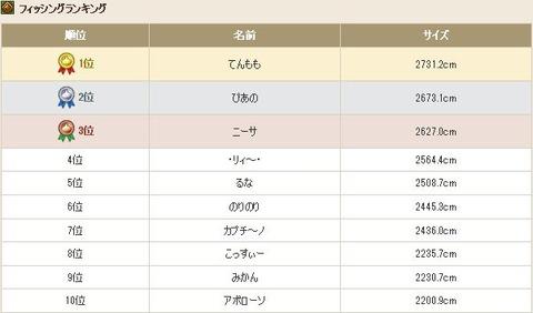 20170825_カジキランキング_1