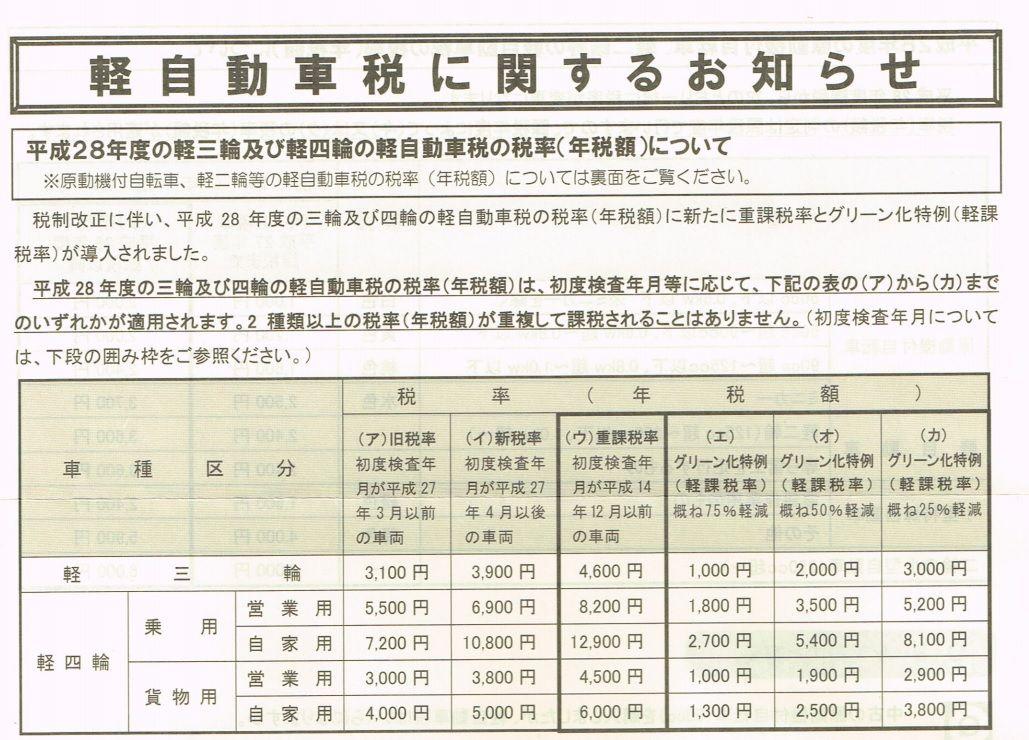 自転車の 原付自転車 税金 : 軽自動車税の納付通知が来たが ...