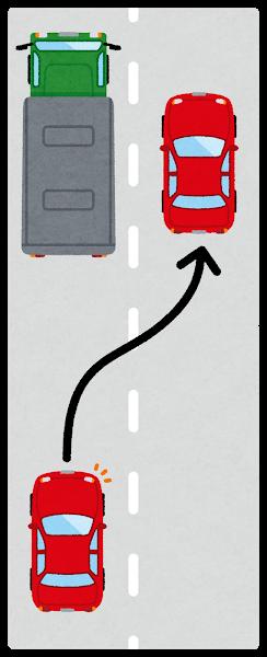 『車線変更時の目視確認』←コレを律儀に守ってる奴の割合www