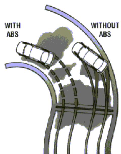 ABS-BrakesEFI