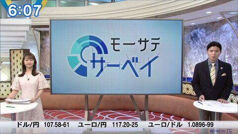 片渕茜 モーサテ 20/05/25