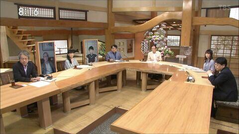 水野真裕美 サンデーモーニング 20/07/05