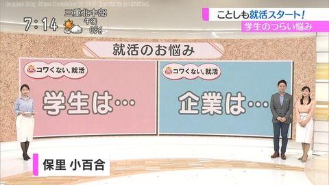 保里小百合 おはよう日本 19/03/02