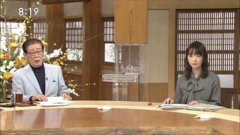 水野真裕美 サンデーモーニング 19/12/29