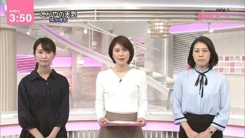 中島芽生 news every. 19/04/19