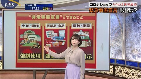 相内優香 WBS 20/04/06