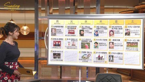 副島萌生 サンデースポーツ おっぱい横乳