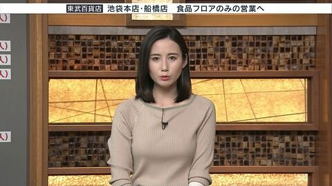 テレ朝・森川夕貴アナのニット横乳がエロすぎ。
