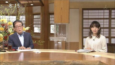 水野真裕美 サンデーモーニング 18/12/02