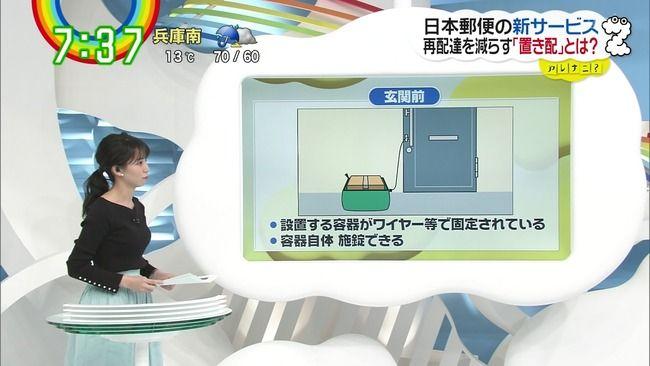 【画像】日本テレビ杉野真実アナのおっぱいwwwwwww