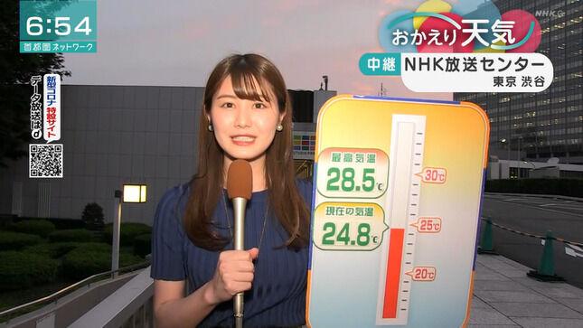 巨乳お天気お姉さん、市村紗弥香キャスター!