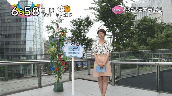 【画像】「ZIP」のお天気キャスター・長沢裕さんが可愛い 7.1