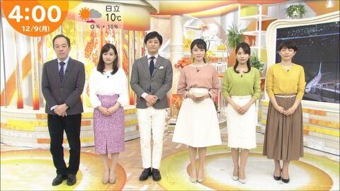 皆川玲奈 はやドキ! 19/12/09
