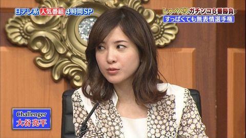 吉高由里子さん、太る。