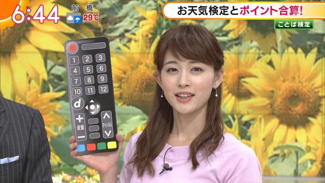 【画像】新井恵理那アナの胸のふくらみばいwww
