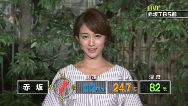 【画像】今日の新井恵理那さん 8.12