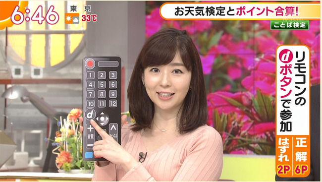 松尾由美子アナのパンパンおっぱいキャプったぞwwww