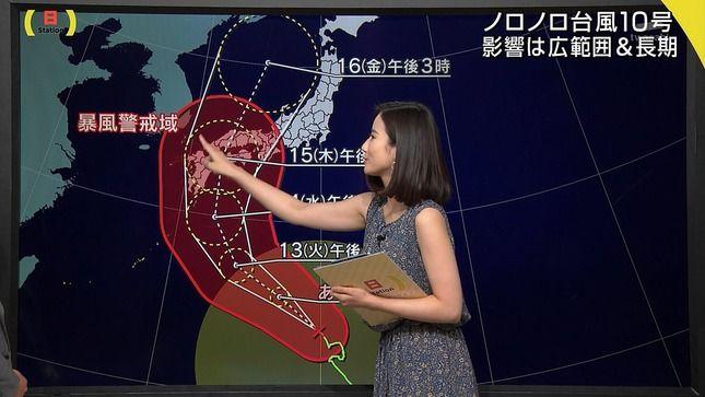 森川夕貴アナのセクシーな二の腕と脇!!