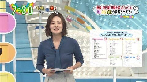 徳島えりかアナのパッツパツな胸元がエロい。