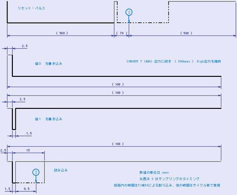 DS18B20実績