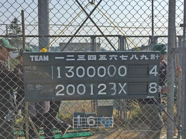 城東vs鹿島は4-8で負け・スコアボード