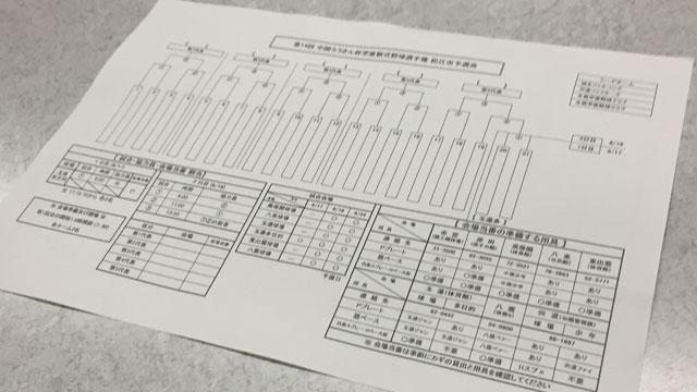 ろうきん杯学童軟式野球大会・組合せ表シート