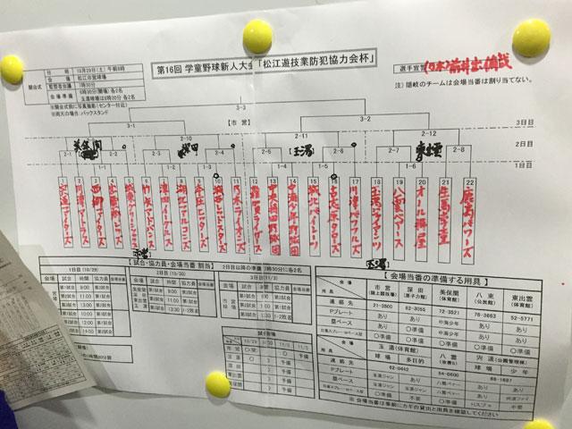 第16回松江遊技業防犯協力会杯 新人戦・抽選結果トーナメント表