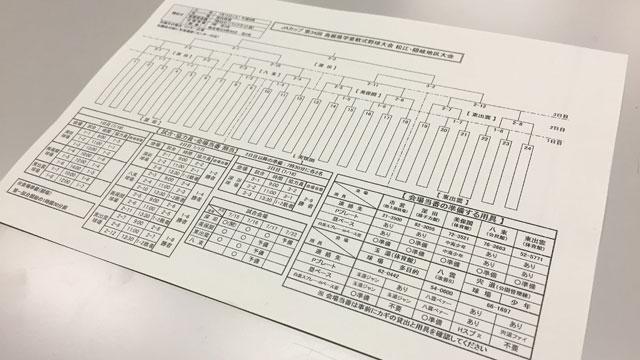 第34回JAカップ組み合わせ抽選会・トーナメント表