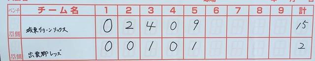 vs出雲郷レッズ 1回戦目の得点表
